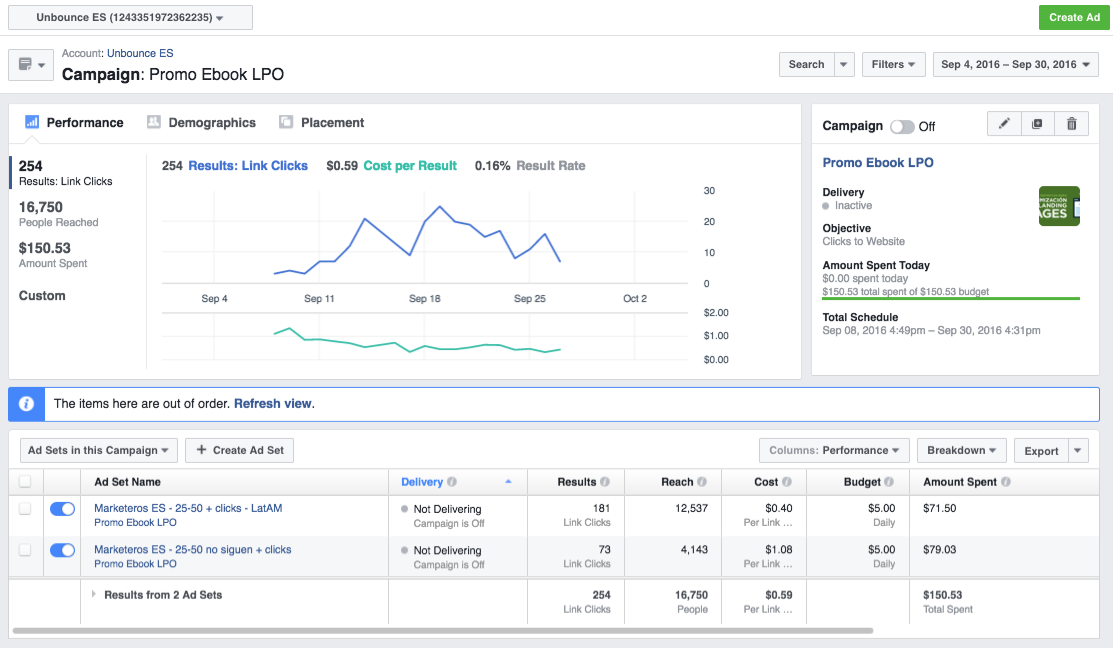 dashboard facebook ads campaña guia para optimizar landing pages