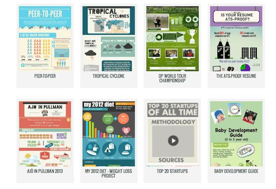Design Resources: Piktochart