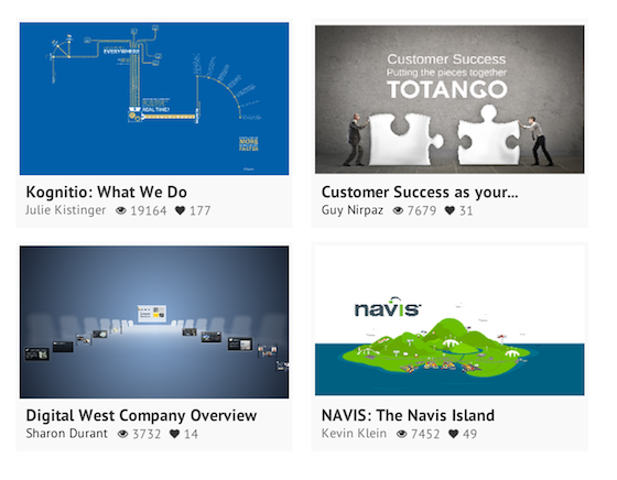 Design Resources: Prezi