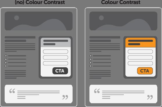 design to increase conversions color contrast
