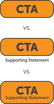 design to increase conversions cta design