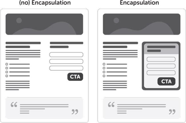 design-to-increase-conversions-encapsulation