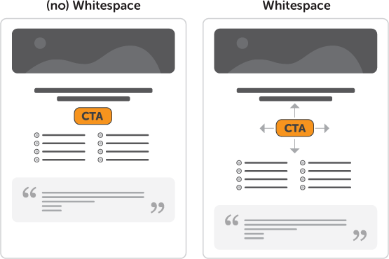 design to increase conversions whitespace