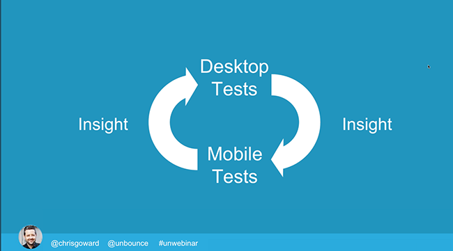 desktop-tests-insight-to-mobile-tests