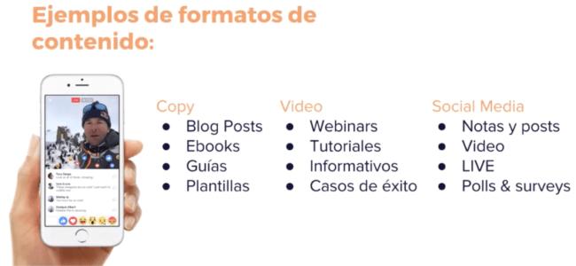 Canales y soportes para marketing de contenidos
