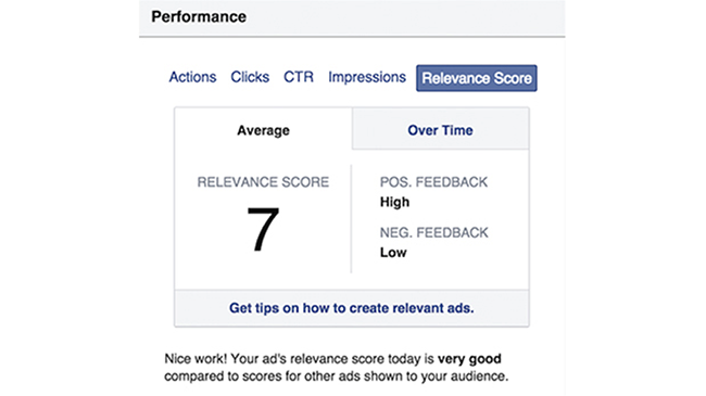 What It Really Takes to Get a 10/10 Facebook Ads Relevance Score