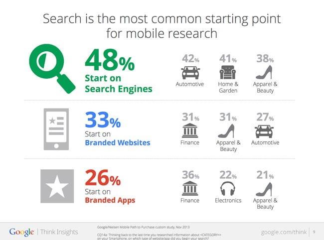 google-mobile-stats