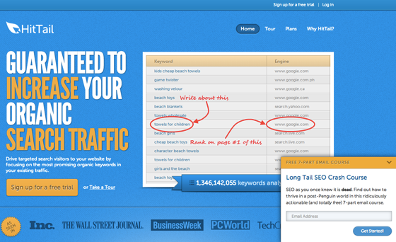 hittail drip emails conversion funnel