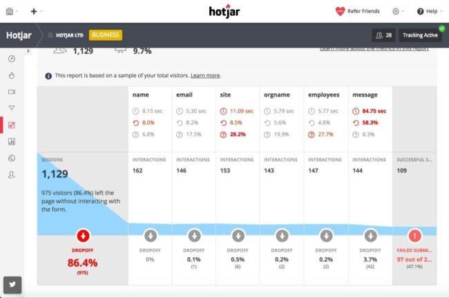 hotjar-dropoffs