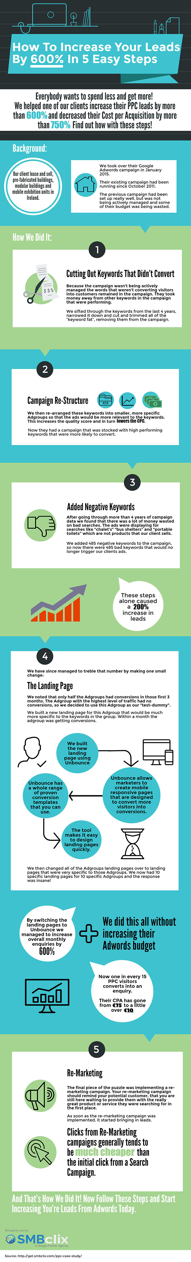 Increase your leads infographic