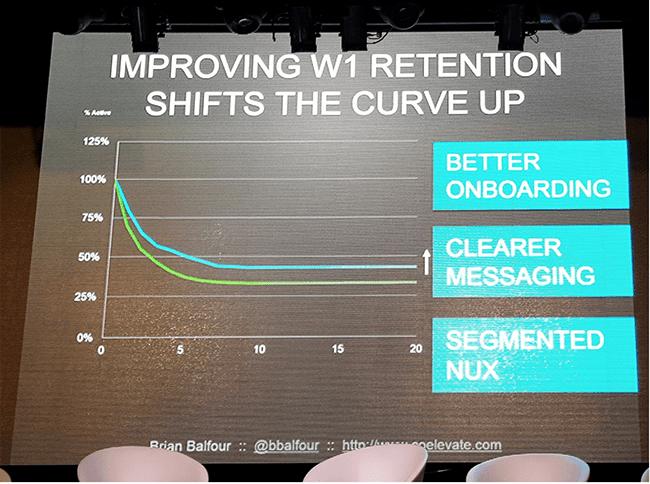 improving-31-retention