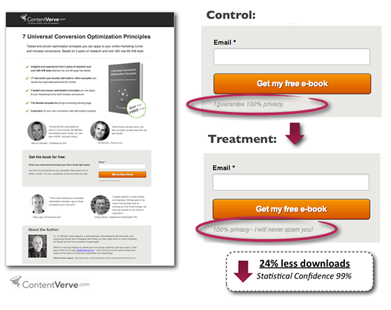 Increasing conversions by tweaking the privacy policy