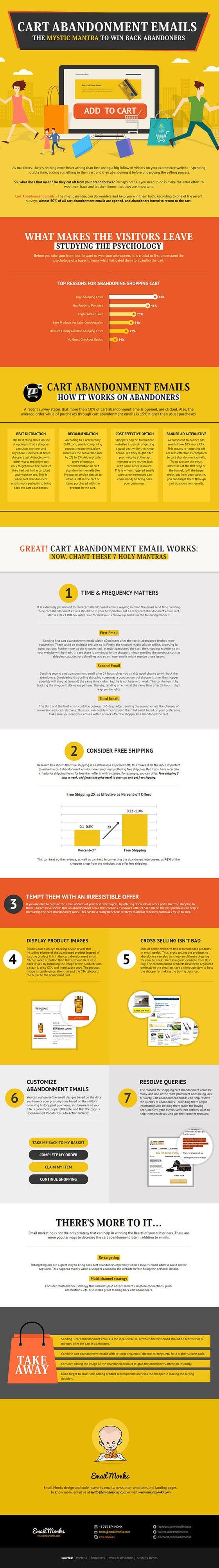 infographic-650