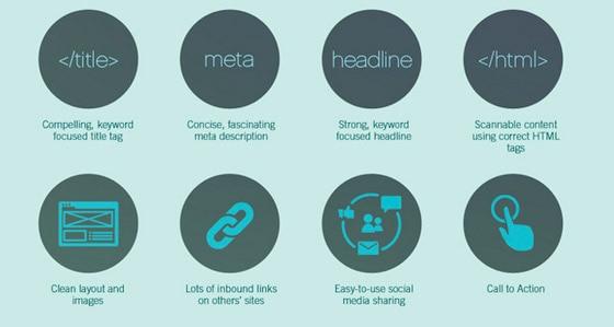 infographic-kissmetrics-how-to-optimize