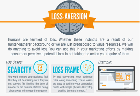 infographic-psychology-conversions