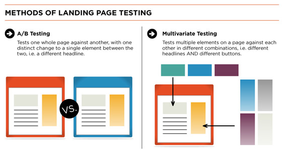 infographic-what-to-test