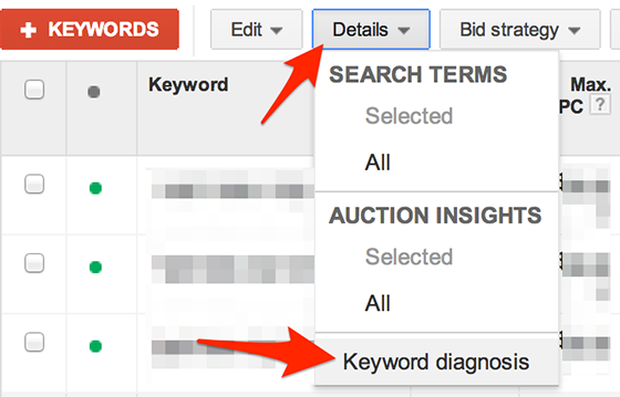 keyword-diagnosis