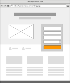 Diagram of a landing page.
