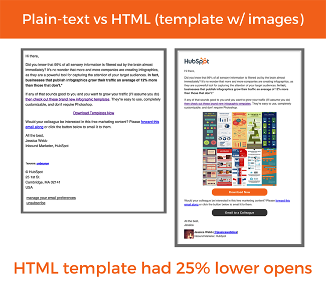 plain-text-html copy