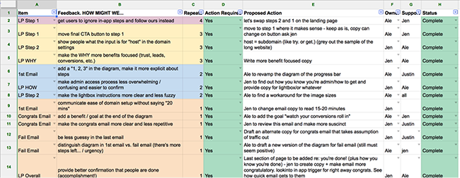prioritization-sheet-google-sprint-650