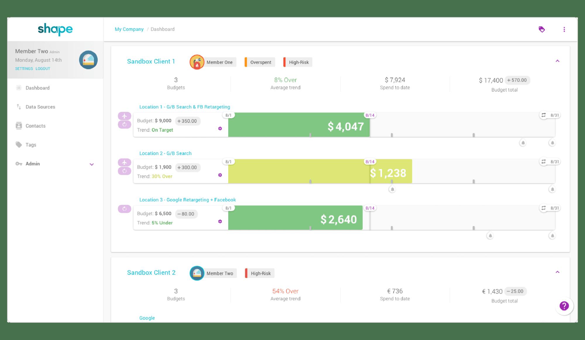 Using Shape to manage budgets
