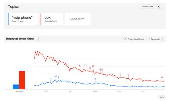 social-listening-google-trends
