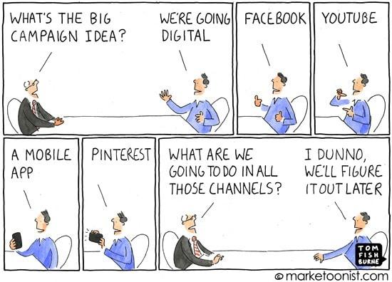 How Do B2B Companies Use Social Media? [Infographic]
