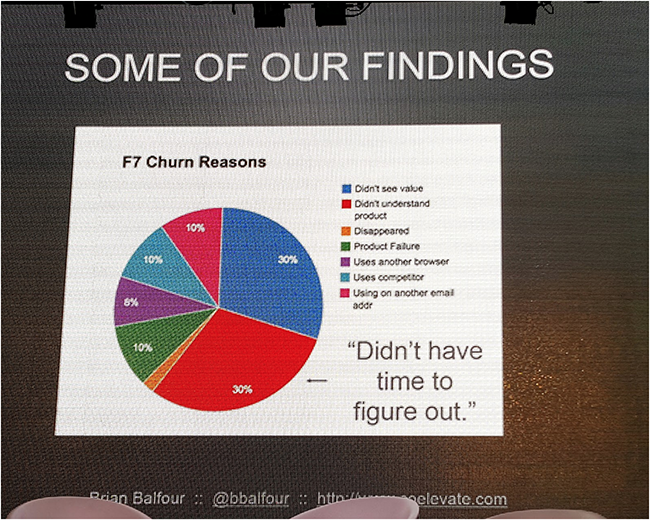 some-of-our-findings