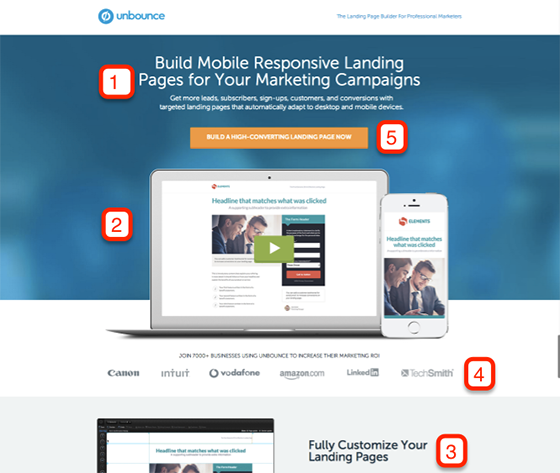 Successful Marketing Campaigns: 5 essential elements