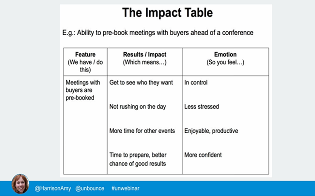 the-impact-table-amy-harrison-example