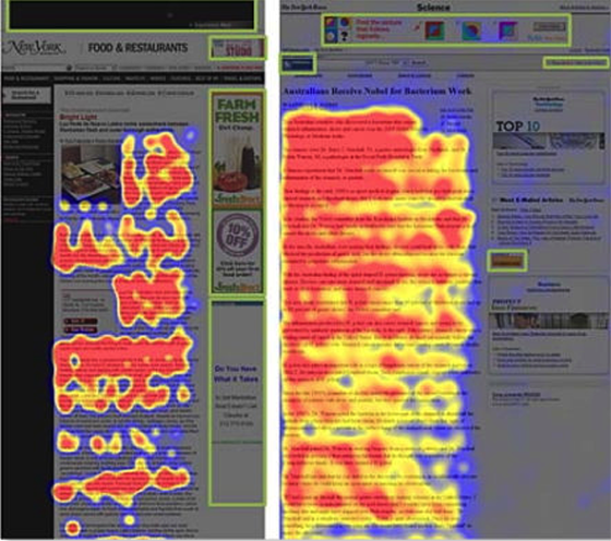 traditional-display-ad-positions-heatmap