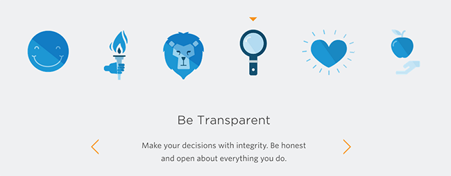 unbounce core values