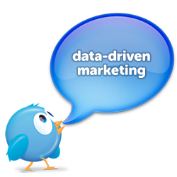 tweetables data driven marketing