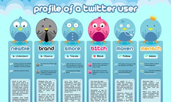 twitterusers-560