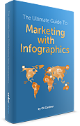 ultimate guide to marketing with infographics