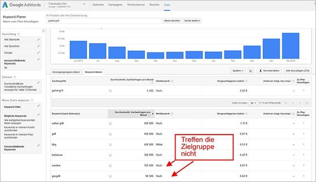SEO Traffic: Keyword-Auswahl mit dem Google Keyword Planer.