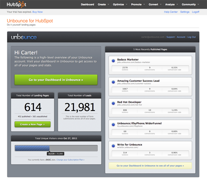 Unbounce in Hubspot Dashboard