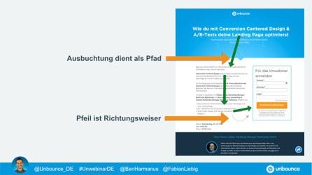 Conversion Centered Design: Richtungsweiser im Landing Page Design