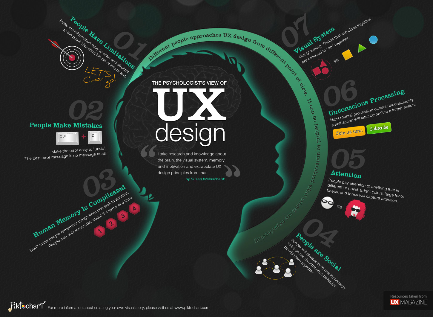 User Experience (UX) and design are all about helping users achieve ...