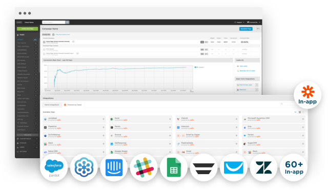 Send Your Unbounce Lead Data to 60+ Apps Instantly with New