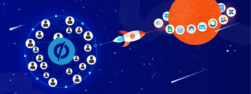 Unbounce Integrations Powered by Zapier